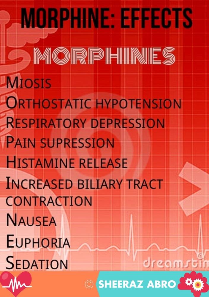 Pharmacological CNS Mnemonics (6/6)